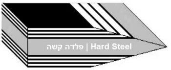 דיאגרמה של סכין פלדת דמשק